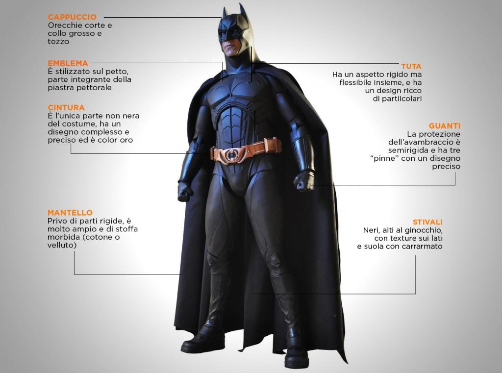 Batman-Begins-costume