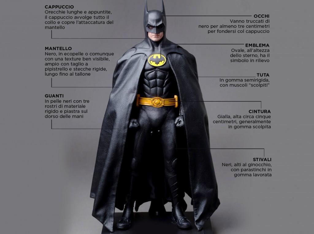 Batman-anni-80