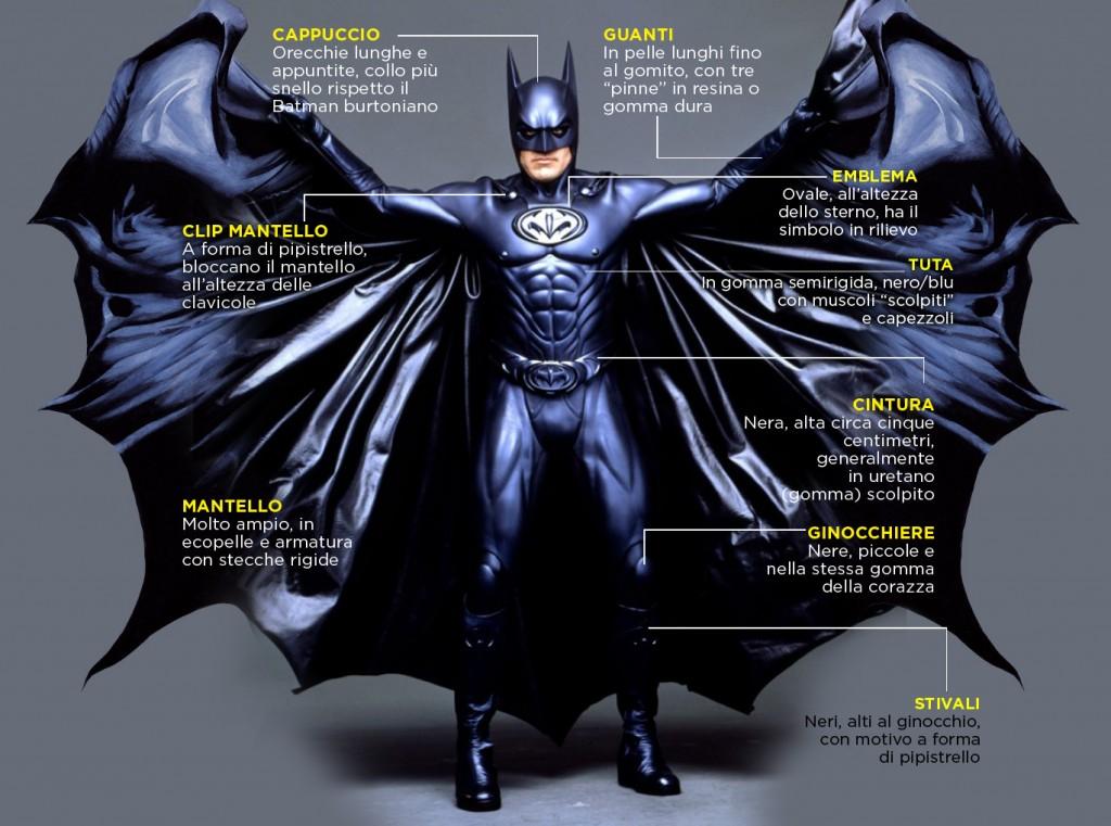 Batman-anni-90