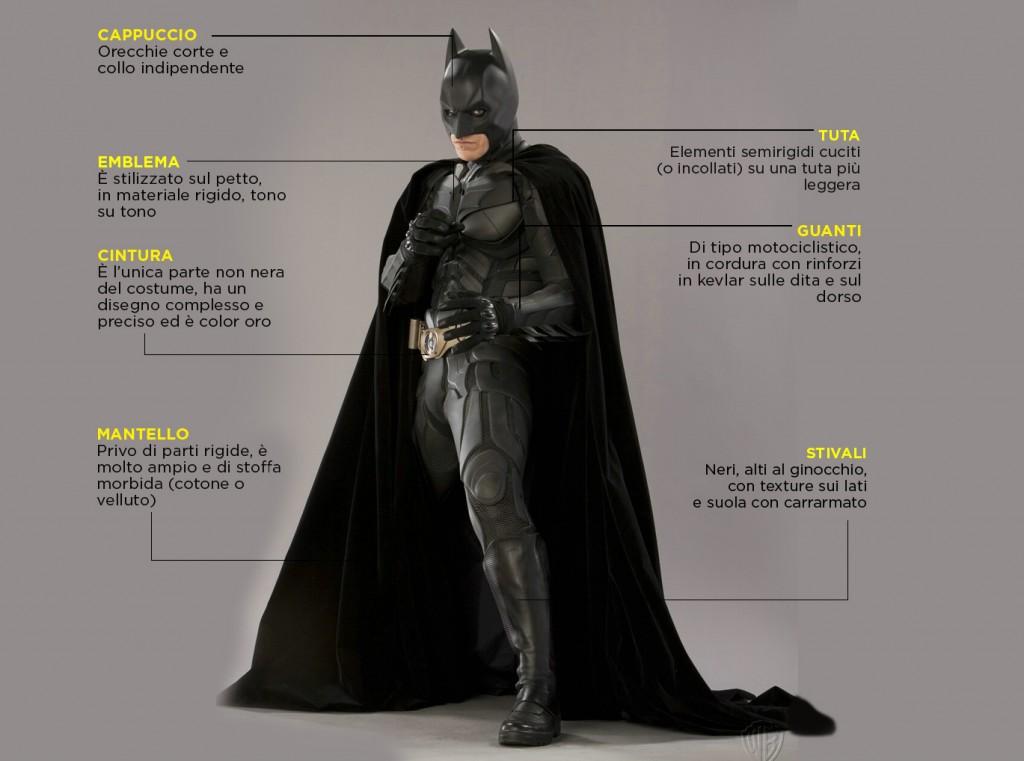 Batman-Cavaliere-Oscuro