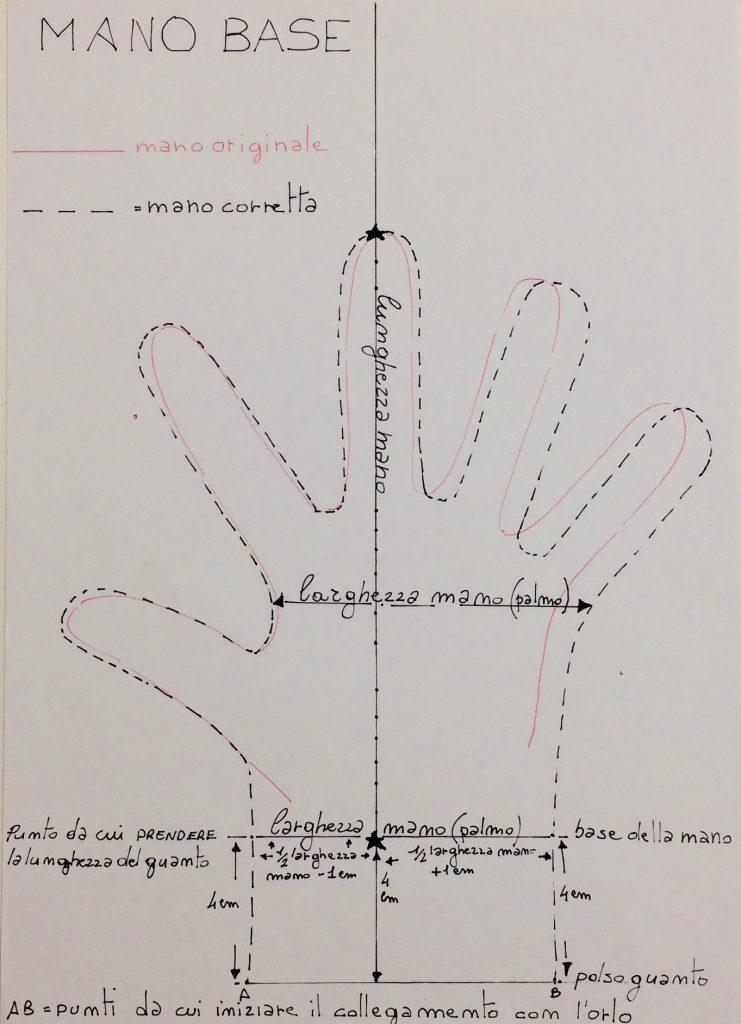 Foto schema della realizzazione dei guanti di 2B da NieR Automata